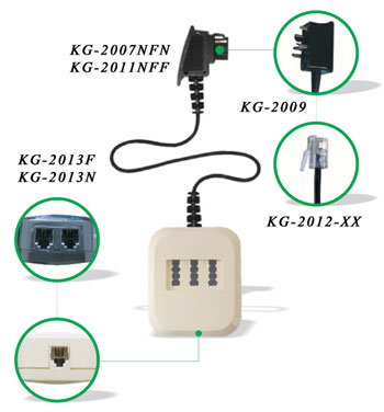 TAE Plug to 3x6 NFN(NFF) Kupplung...