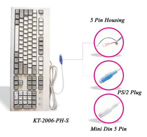 Keyboard Cable